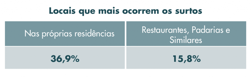 Prazo de Validade entenda os riscos do consumo de alimentos vencidos - locais
